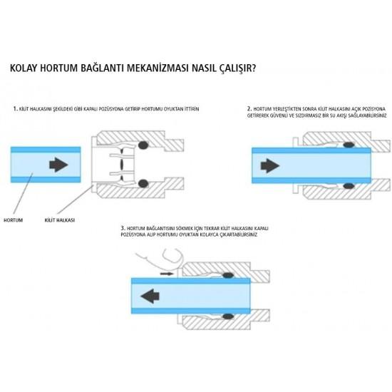 IONO  3 Aşamalı  Inline 12 Inch Kapalı Kasa Su Arıtma Filtre Seti