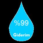 En Ucuz Su arıtma Cihazları Fiyatları Markaları