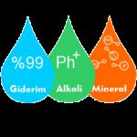 En İyi Su Arıtma Cihazları Fiyatları Markaları