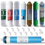 Su Arıtma Cihazı Filtreleri Fiyatları Markaları