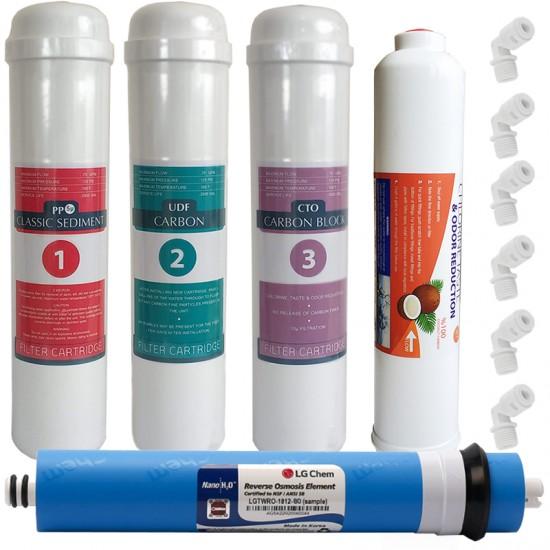 5 li Su Arıtma Cihazı Filtre Seti Inline Kapalı Kasa 12 inch