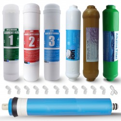 IONO  7 Aşamalı Standart Membranlı Mineral ve Alkali Filtreli Inline 12 Inch Kapalı Kasa Su Arıtma Filtre Seti